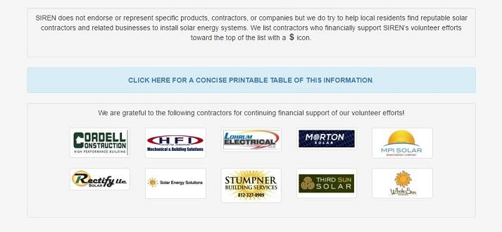 SIREN Unveils Updated Contractor Listing